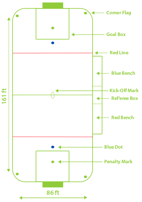 diagram_horizontal